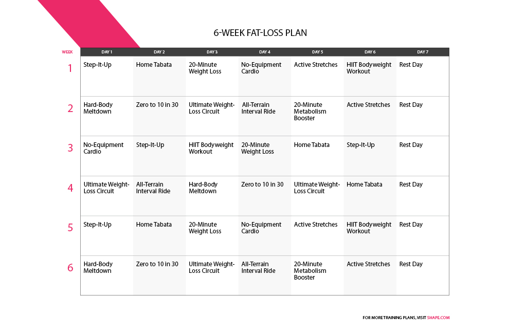 weekly workout plan for weight loss - Isken kaptanband co