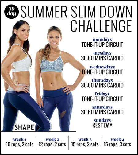 weight loss in 30 days