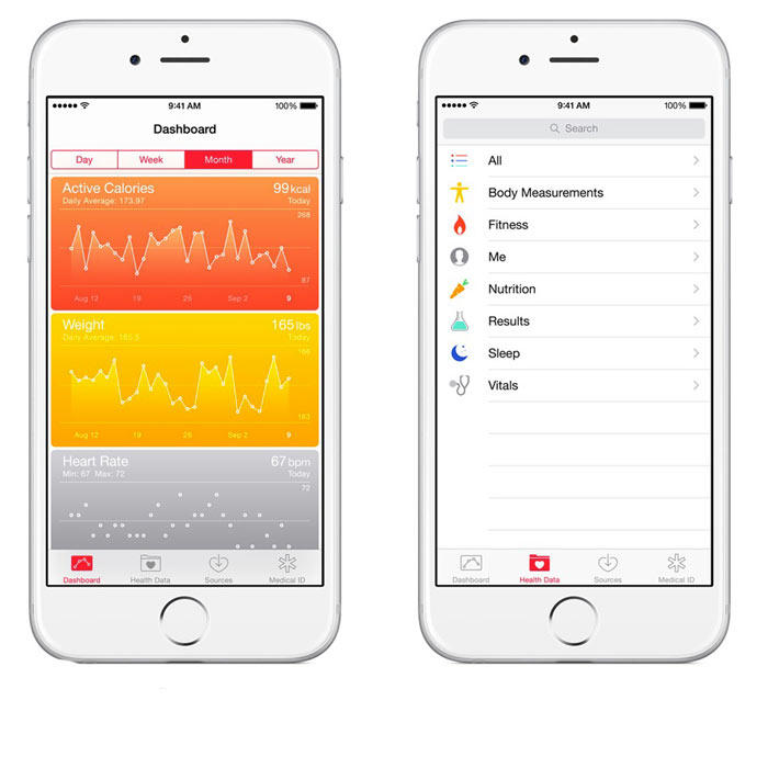 Iphone 6 health app 5 tips for using the new apple health for New app ideas for iphone
