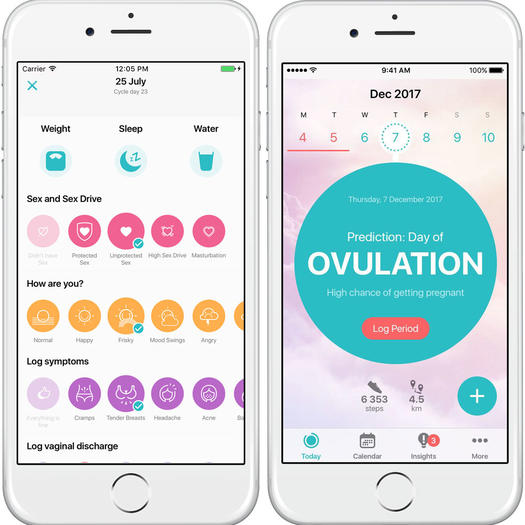 Image result for period tracker