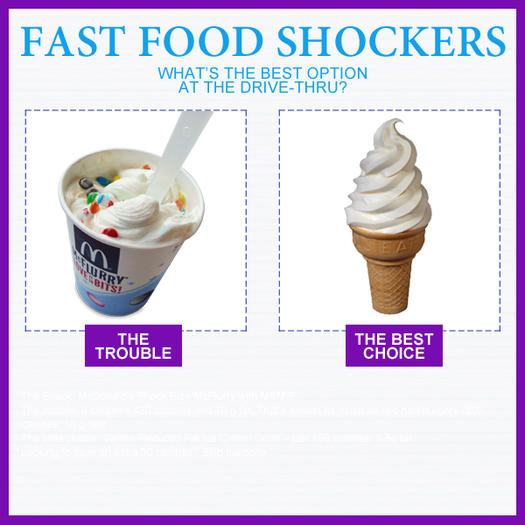 "Fast Food Nutrition Facts: The Shocking Truth About ""Snack ..."