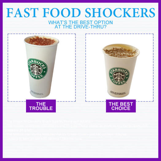 "Fast Food Nutrition Facts: The Shocking Truth About ""Snack"