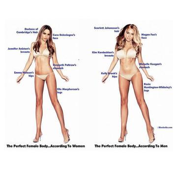 Men Love Kim Kardashian's Curves, Women Want Emma Watson's ...