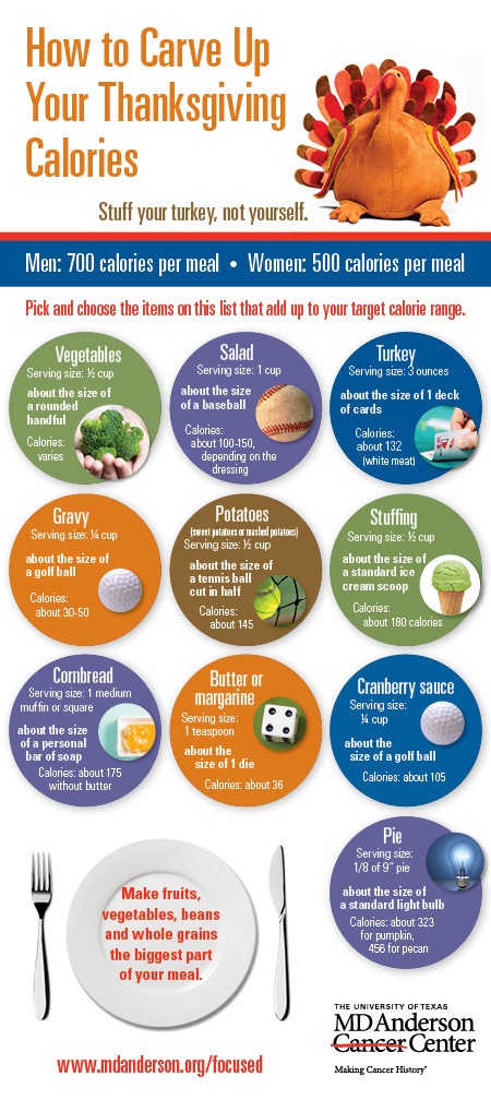 Common Healthy Food Substitutions