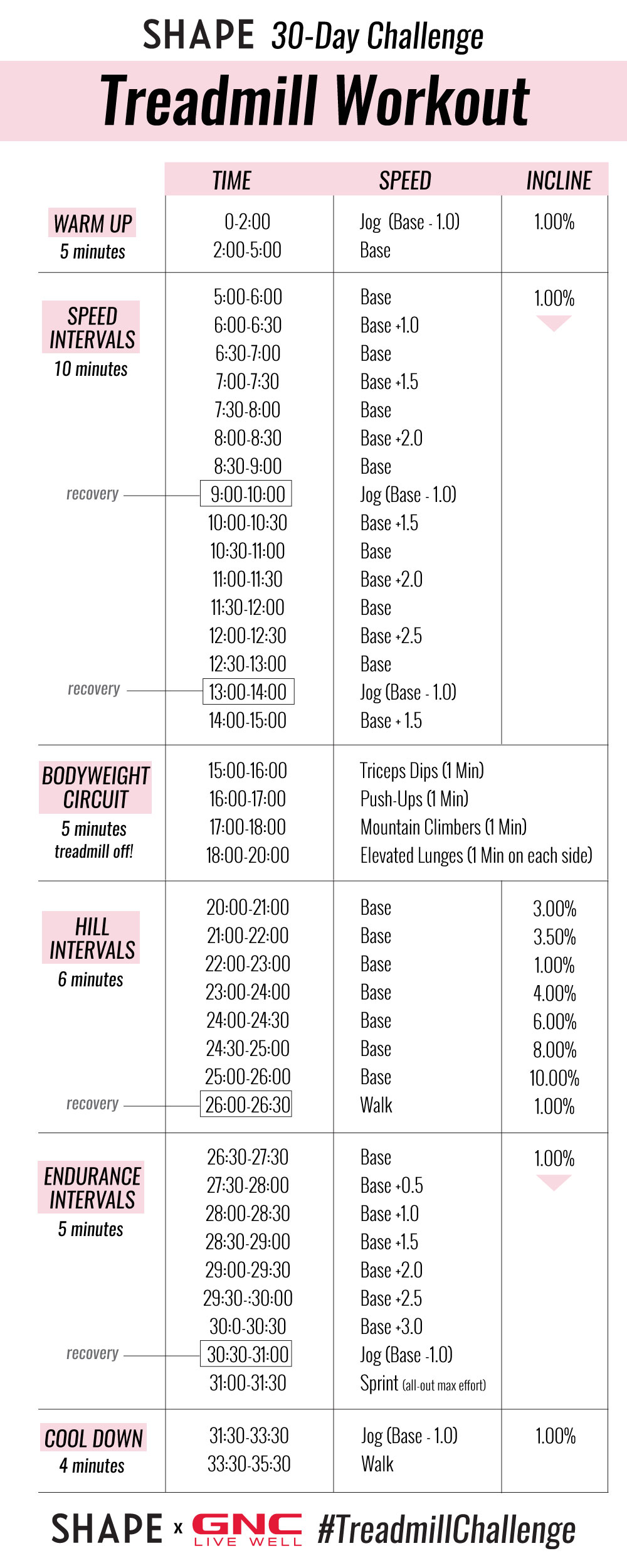 The 30 Day Treadmill Workout Challenge Thats Actually Fun Shape