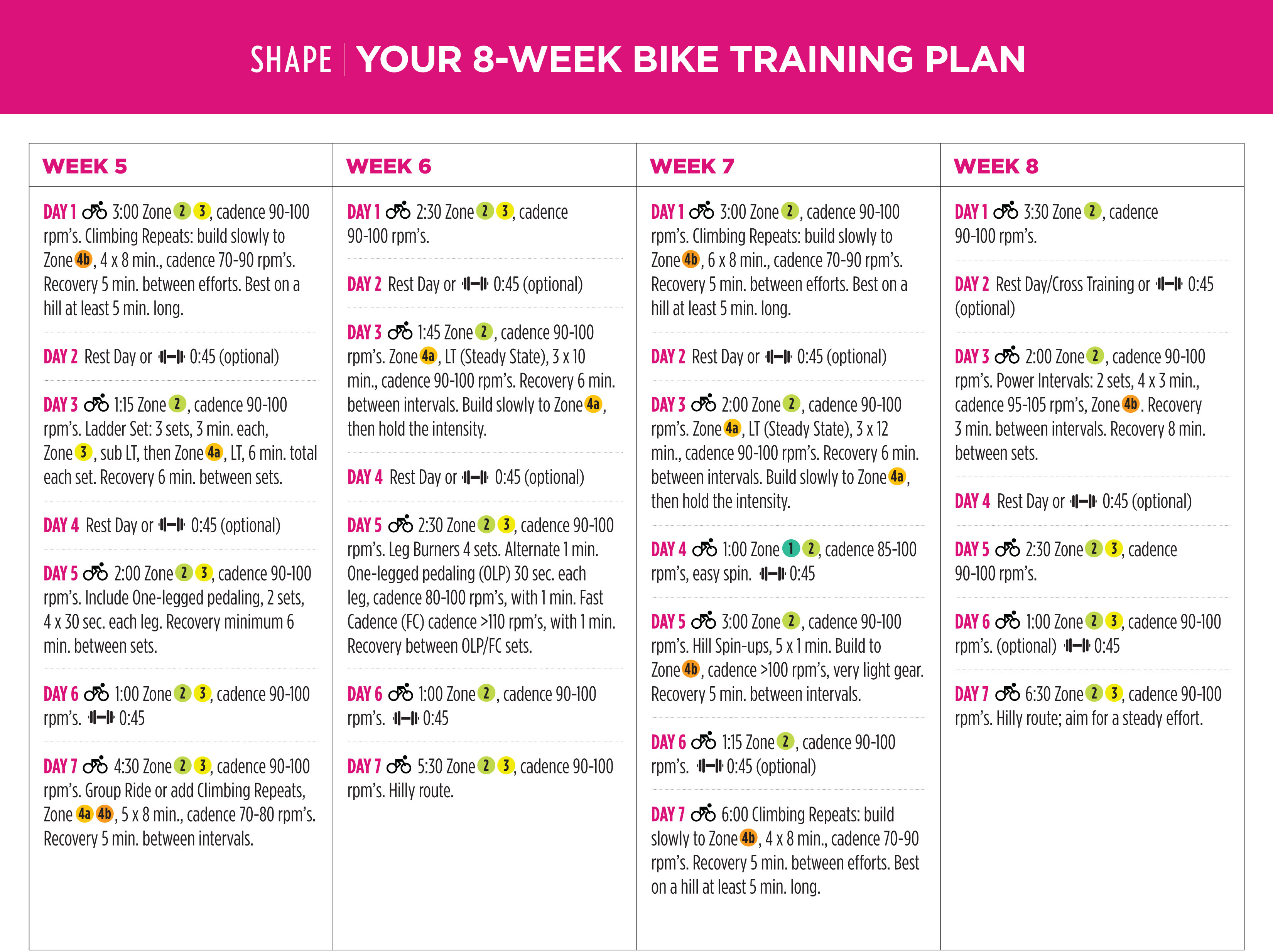 Cycling Training Plans: 8-Week Bike Training Plan | Shape ...