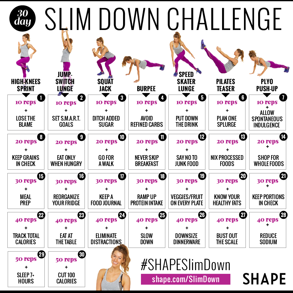 Lose weight this month with our 30 day slim down challenge shape slimdownchallenge calendar1g nvjuhfo Choice Image