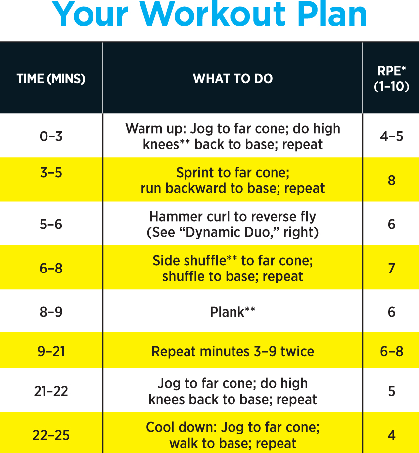 Fat Burning Backyard Bootcamp