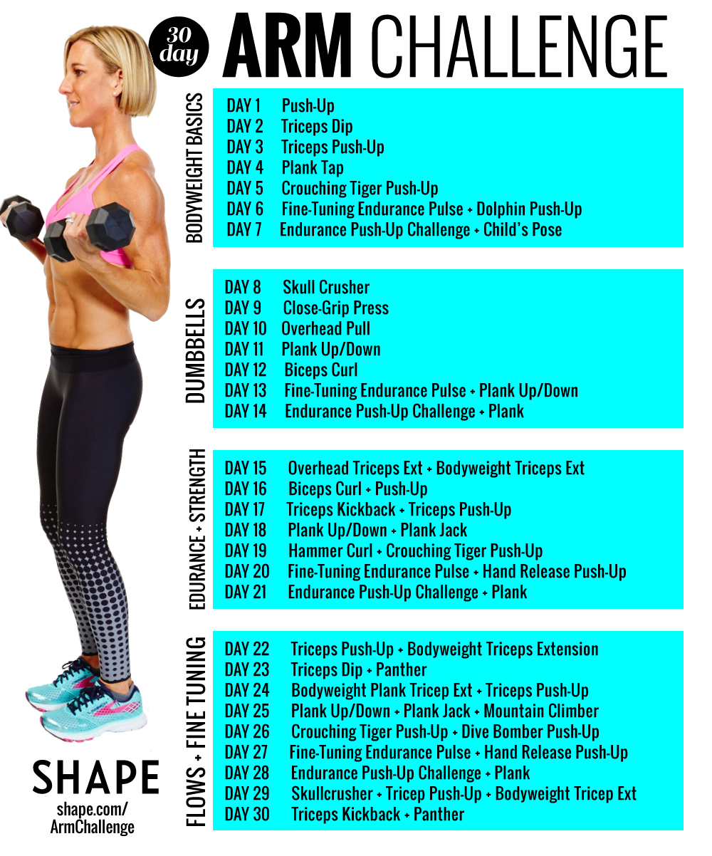 10 Best Kettlebell Exercises For Strong And Sculpted Abs: The Super Sweaty 30-Day Arm Challenge That Will Sculpt