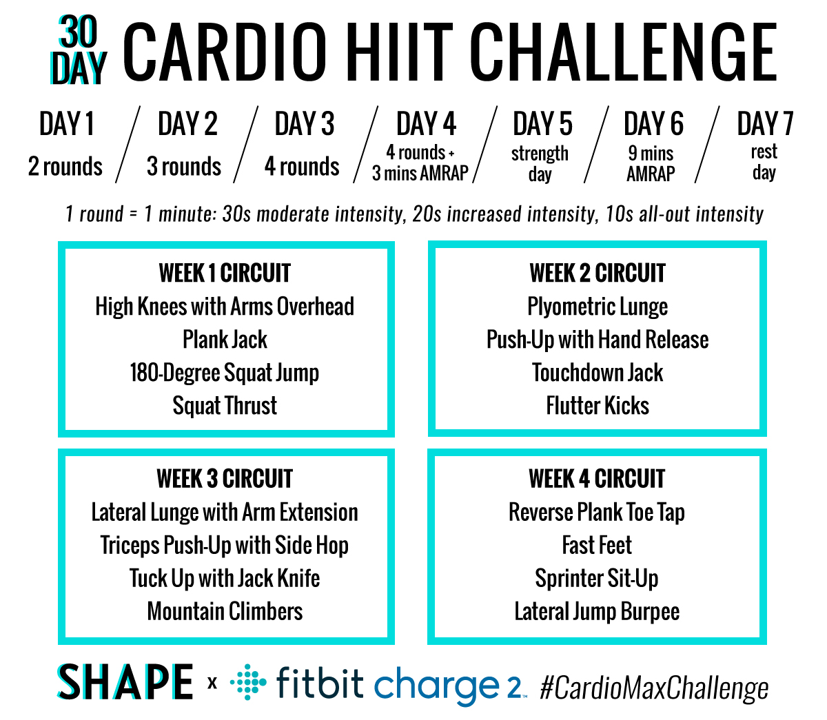 the 30 day cardio hiit challenge that s guaranteed to boost your